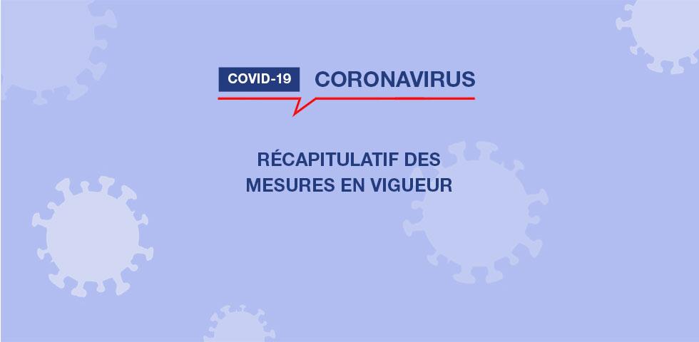 covid19_recap_mesures