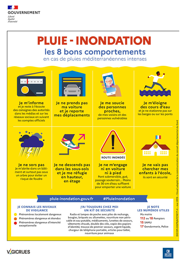 phenomenes_pluies_1-1